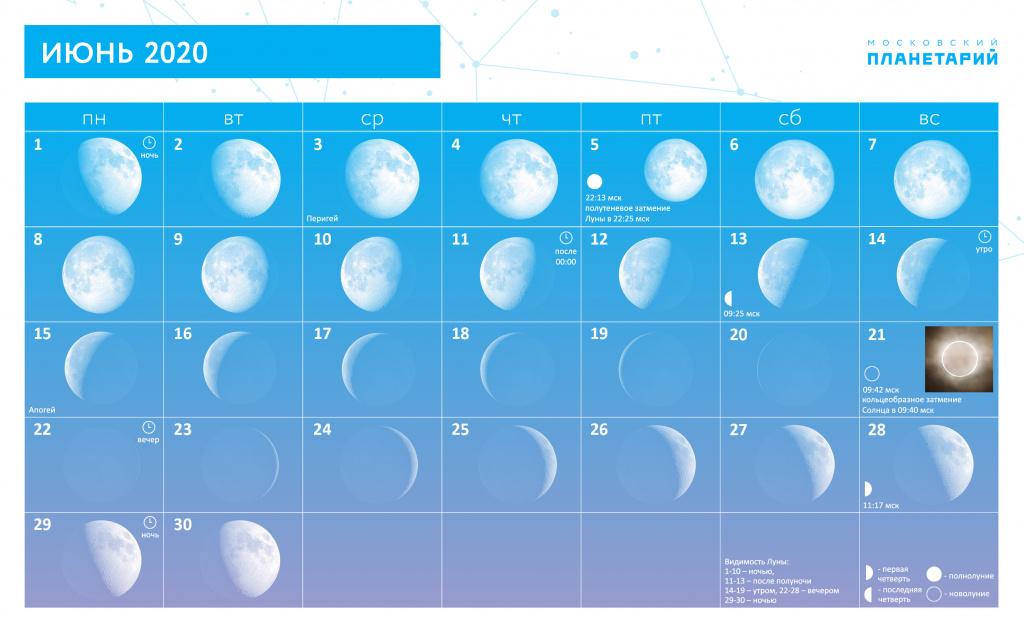 Лунный календарь на июнь 2020